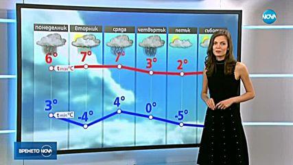 Прогноза за времето (18.11.2018 - централна)