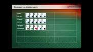 Как се играе покер (бг.аудио)
