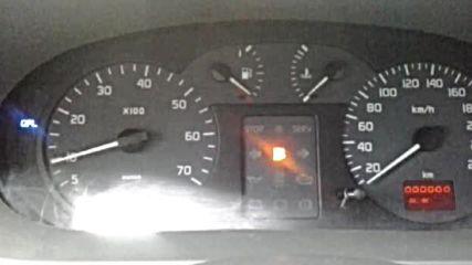 Идикация газ