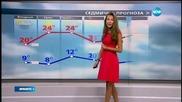Прогноза за времето (11.04.2016 - централна)