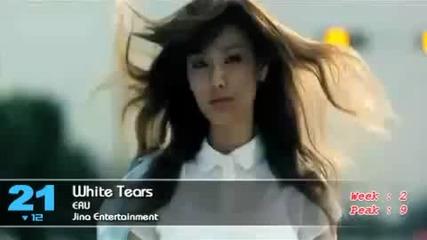 kpop single chart september week [1] 2010