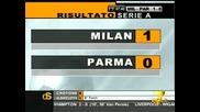 Direttastadio 7gold - Godo Come Un Riccio (milan Parma 4 - 0)
