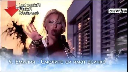 Тук Са Всички Яки Хитове! Billboard bg Top 20 - до 22.10.11