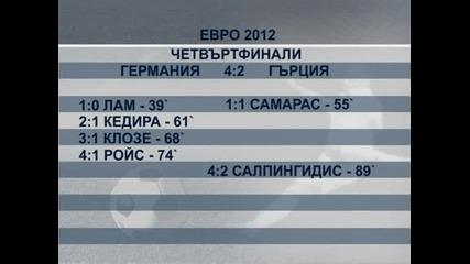 Германия победи Гърция с 4:2 и е на полуфинал на Евро 2012