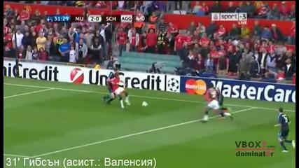 04.05 Манчестър Юнайтед 4 - 1 Шалке - Головете