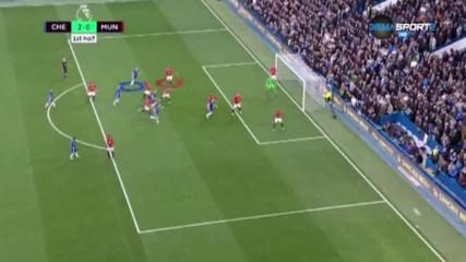 Анализ на грешките в защита на Манчестър Юнайтед