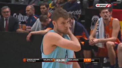 Баскетбол - Евролига