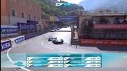 Formula E 2015 Round 7 Monte Carlo Monaco Race