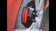 какво представлява Abs