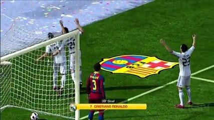 Barcelona vs Real Madri