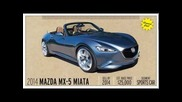 2014? 2015? New? Mazda Mx-5 Miata Roadster .. Us Eu and Asia .. Sky-active Zoom-zoom Hiroshima
