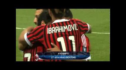 Милан 2:2 Барсленона - Фантастичен гол на Боатенг