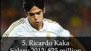 10 най-добре платени футболиста на 2012!