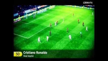 Най - добрите голове за 2012