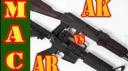 Ак vs Ar, тест на точността