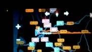 Навигация - Navigation
