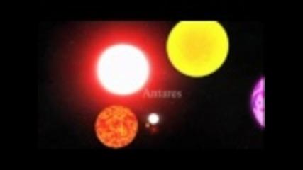 Размерите на планетите и звездите в сравнение