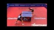 Dimitrij Prokopcov vs Kirill Skachkov