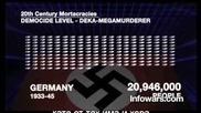 Документален филм-нов световен ред - Проект на безумните Bg Sub
