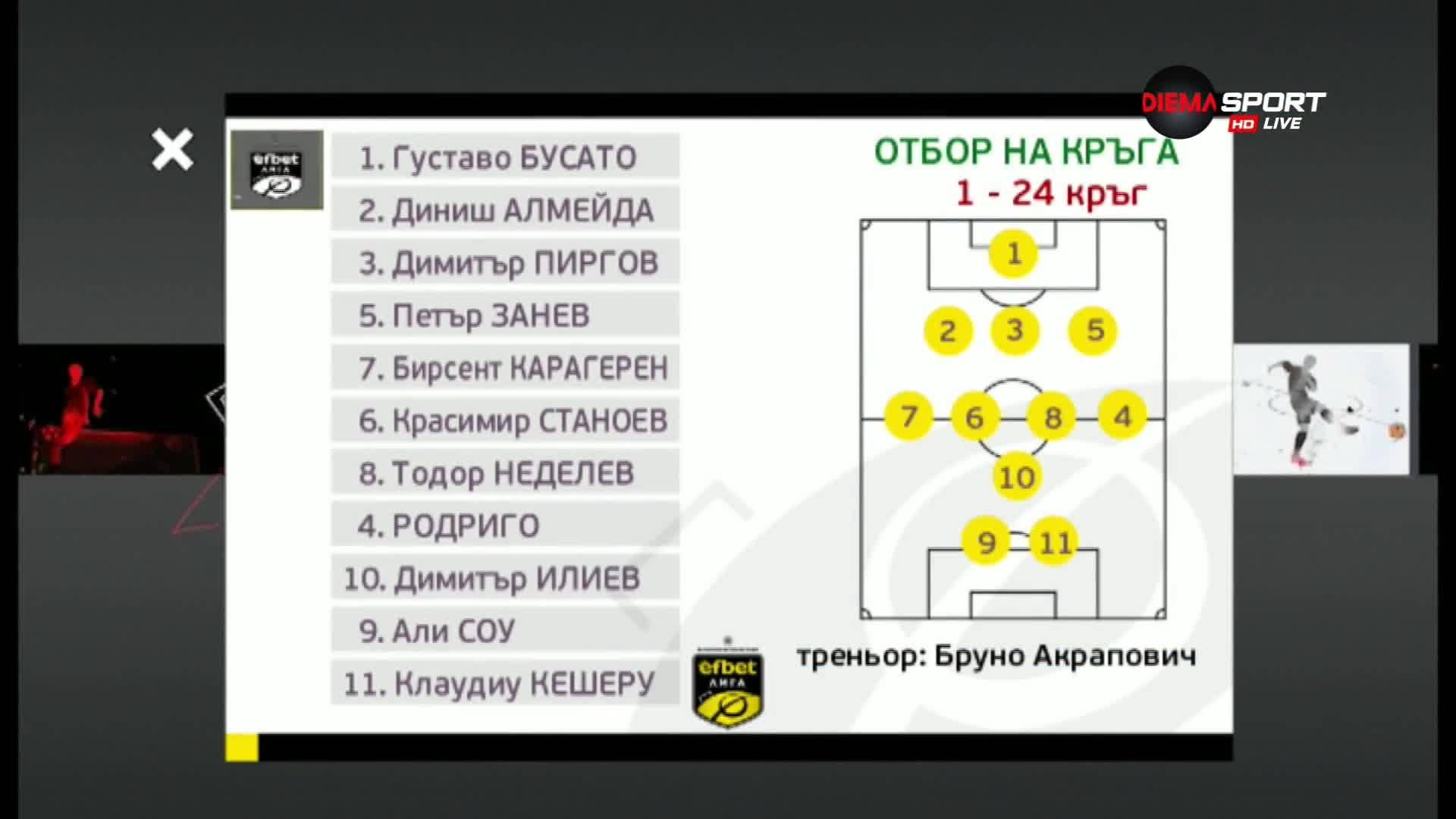 Вижте идеалния отбор на efbet Лига от началото на сезона