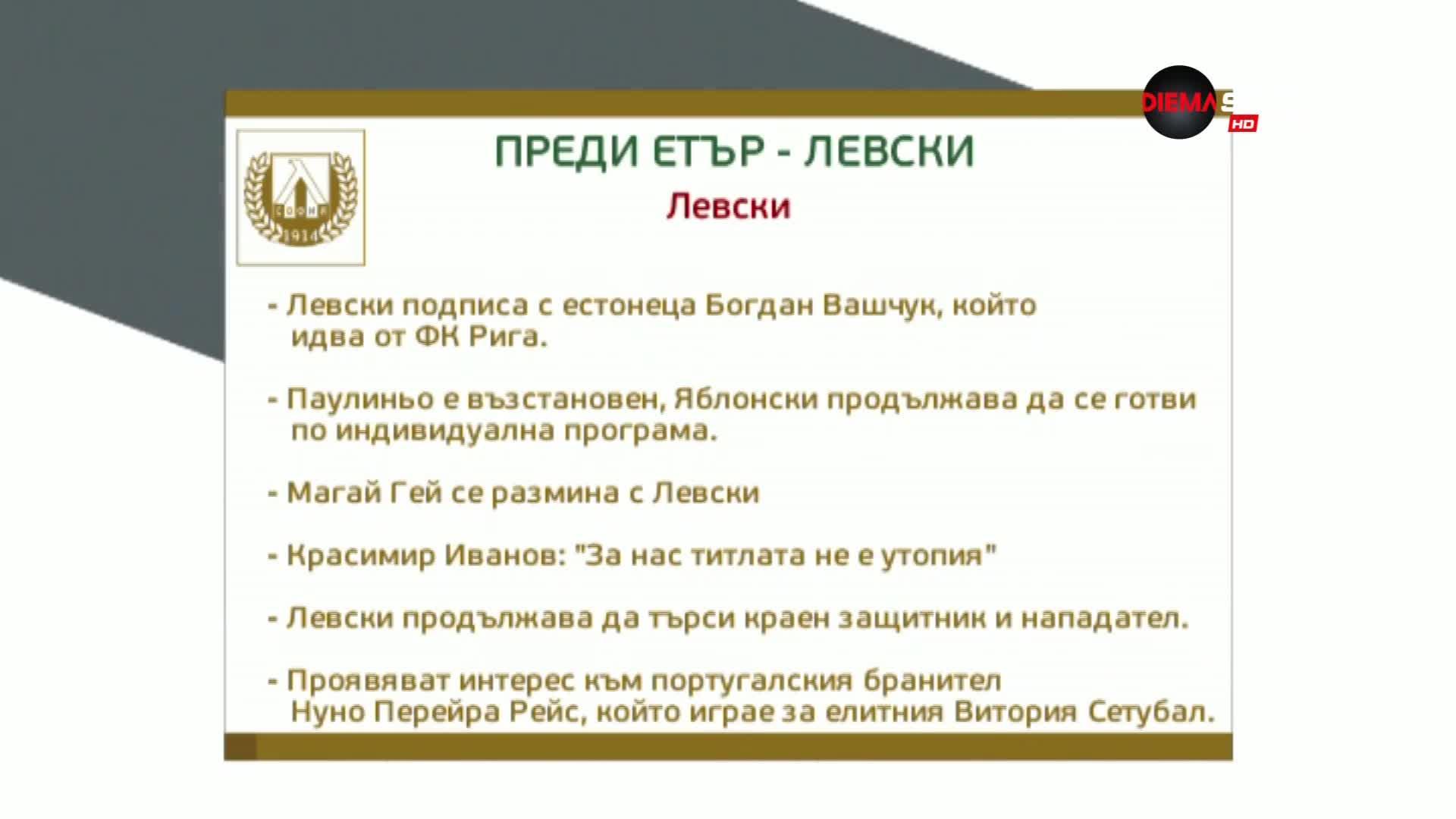 Преди Етър - Левски