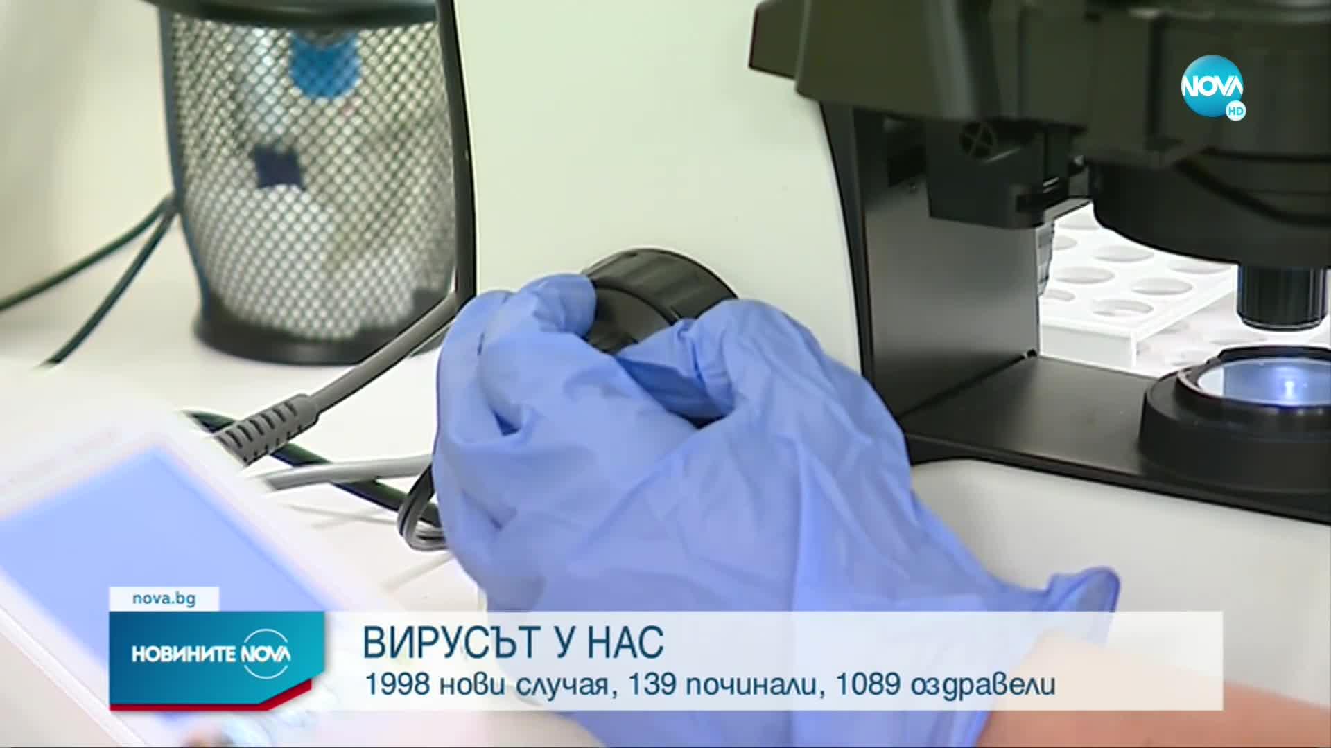 COVID-19: Още 139 души починаха за денонощие