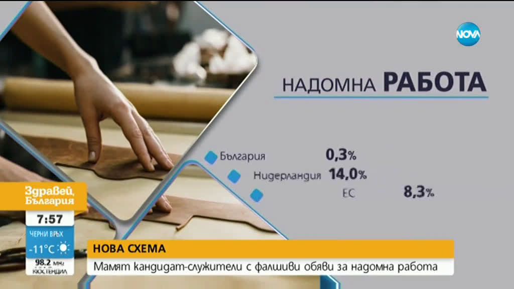 НОВА СХЕМА: Мамят кандидат-служители с фалшиви обяви за надомна работа
