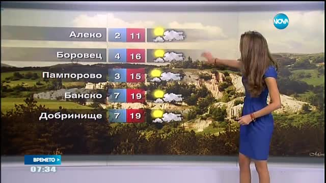 Прогноза за времето (23.05.2016)