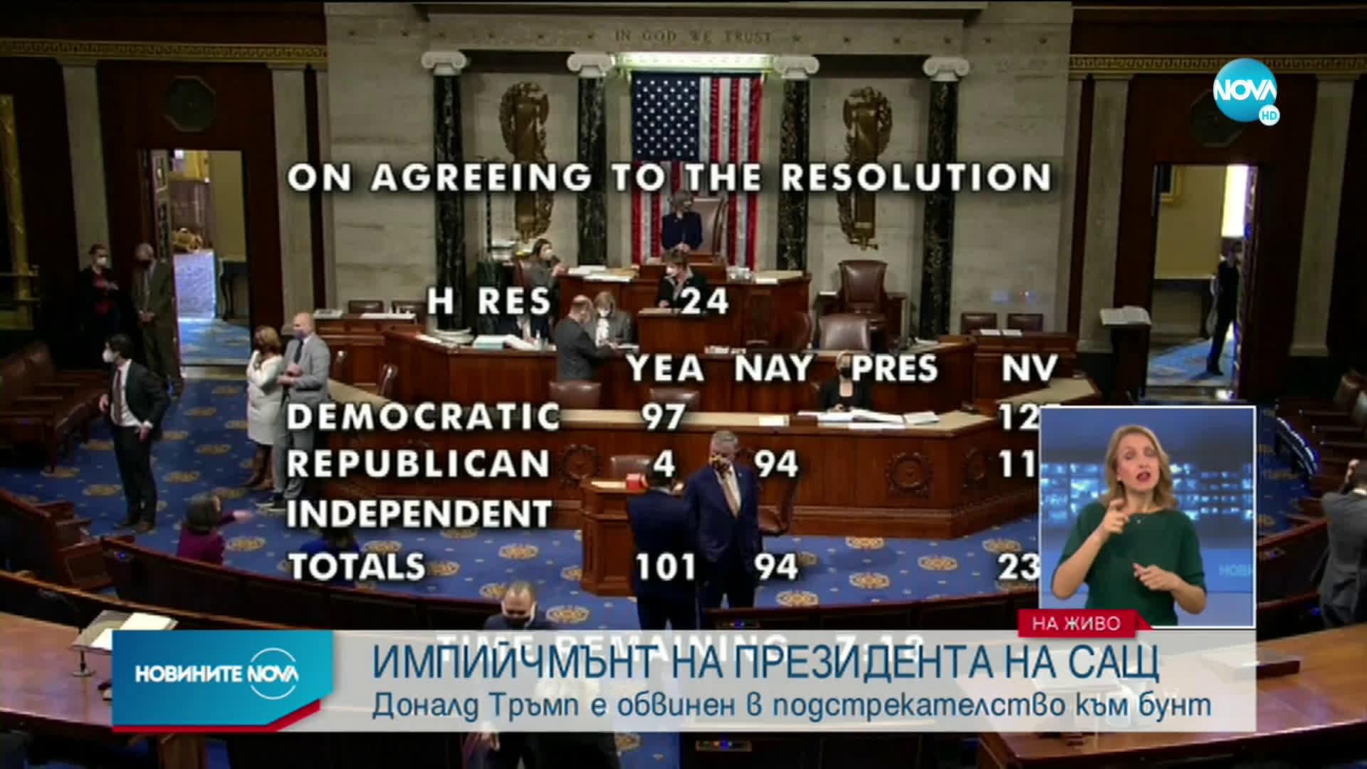 Конгресът в САЩ гласува втори импийчмънт на Тръмп