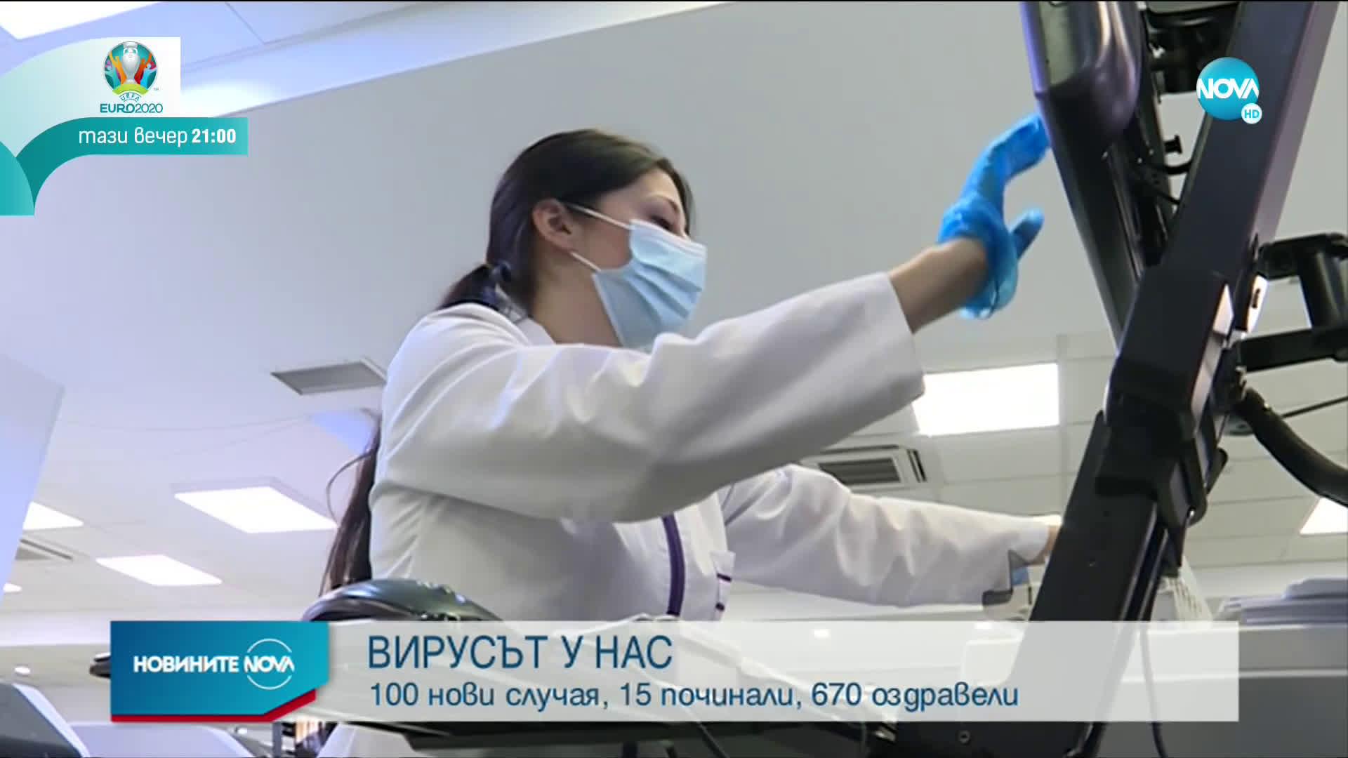 100 са новите случаи на коронавирус за денонощието в България