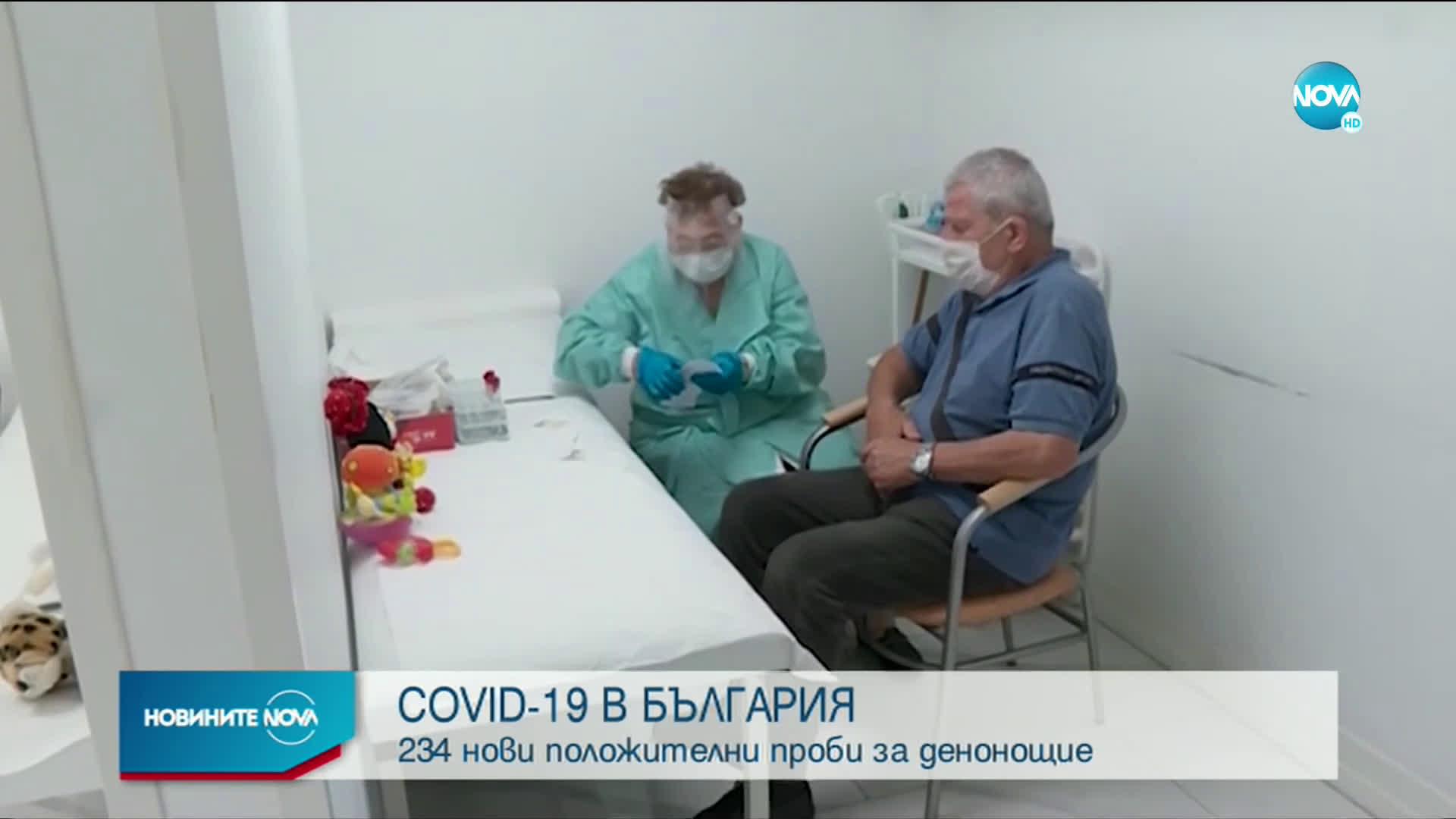 234 с коронавирус за денонощие у нас, 7 са починалите