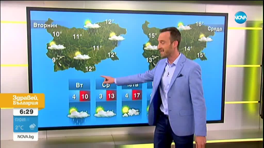 Прогноза за времето (09.03.2020 - сутрешна)