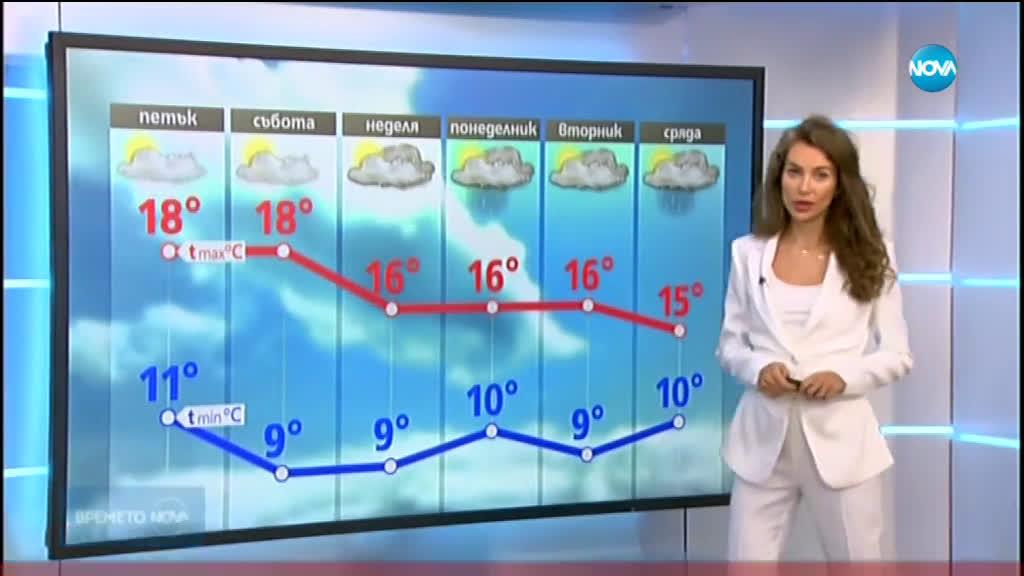 Прогноза за времето (14.11.2019 - централна емисия)