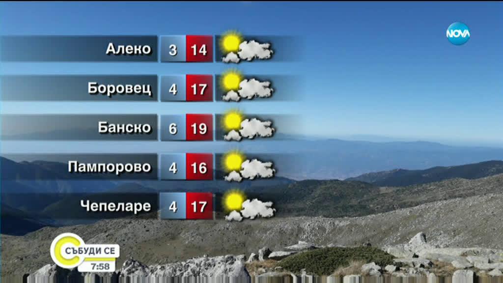 Прогноза за времето (12.10.2019 - сутрешна)