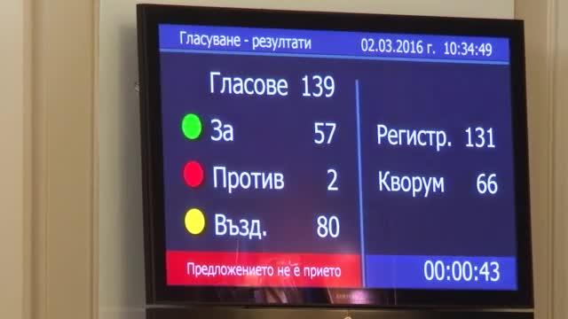 Депутатите отхвърлиха идеята за увеличение на майчинските