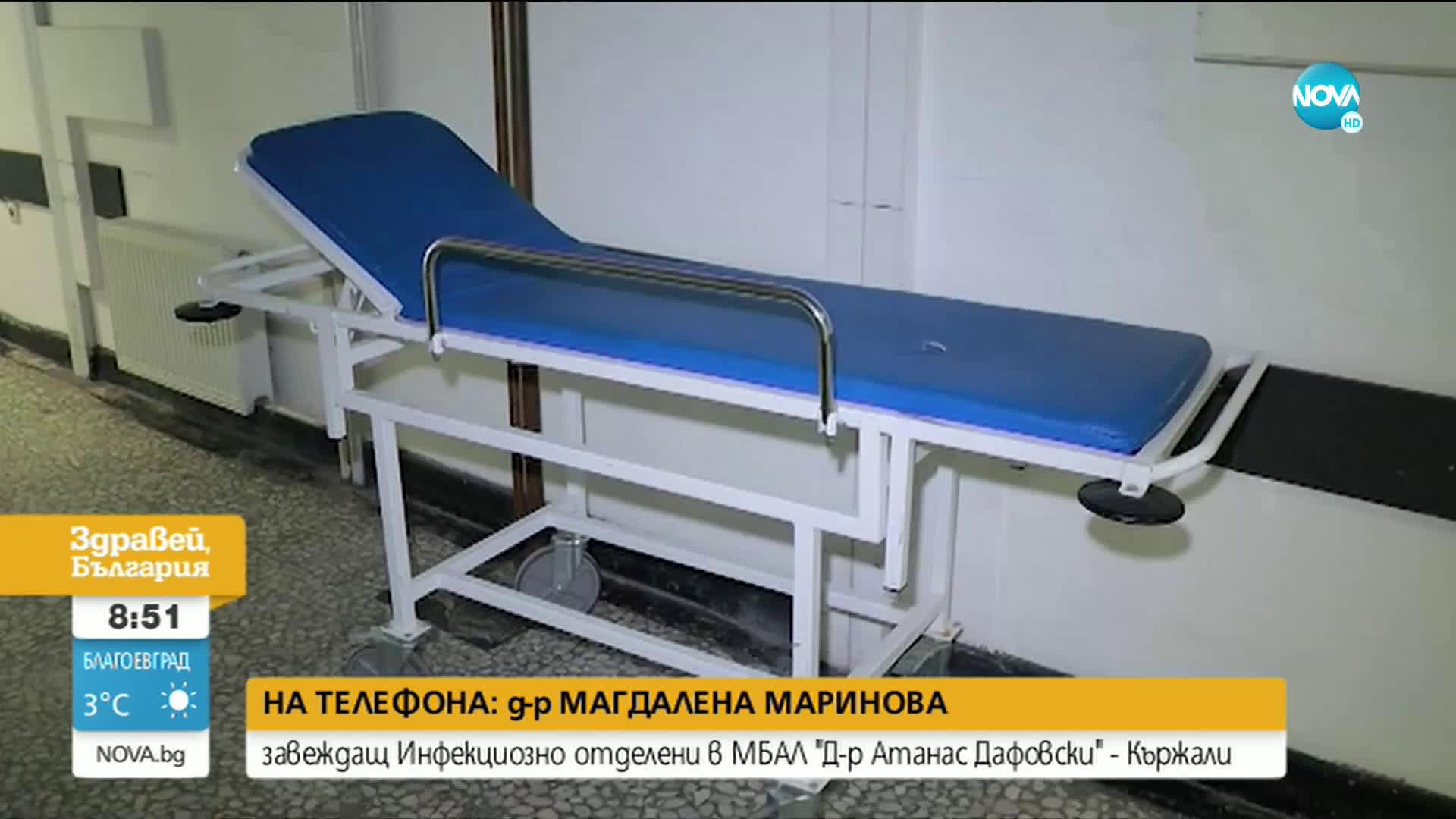 Недостиг на легла и медици за лечение на болни от COVID-19 в Кърджали