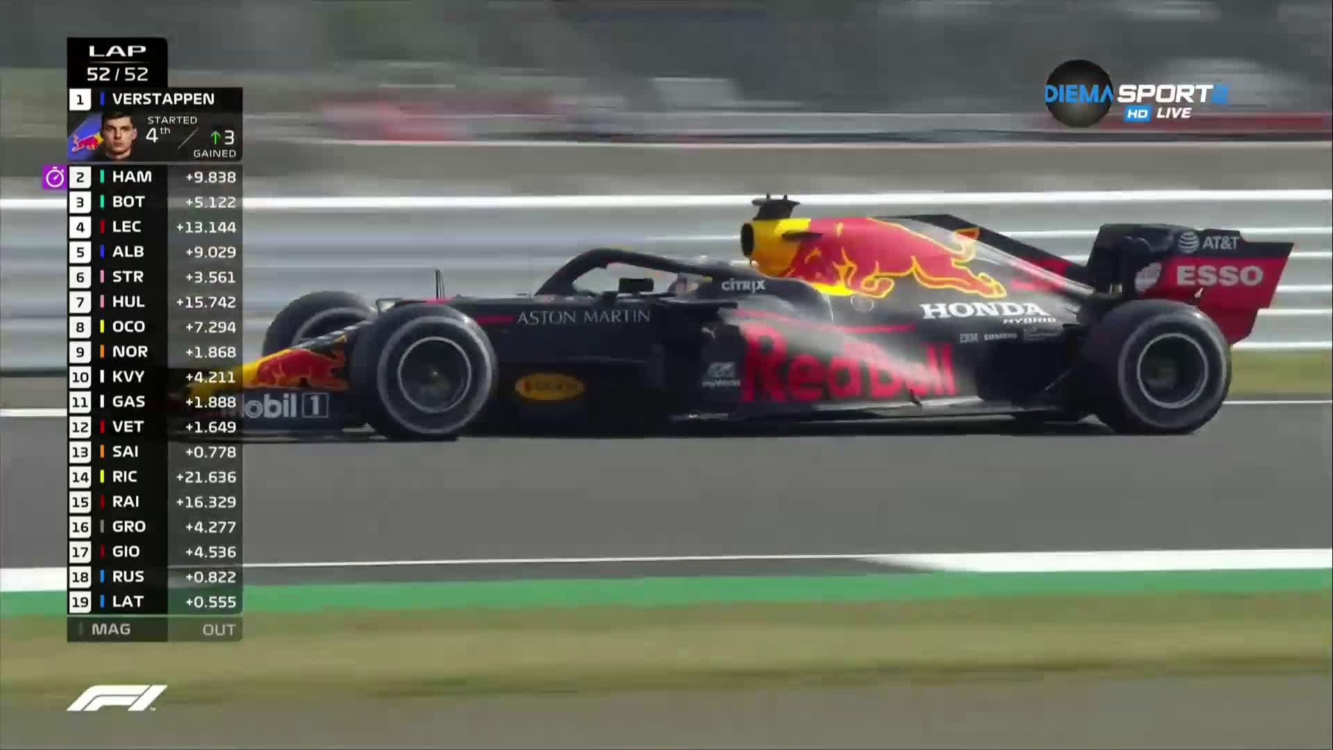 Ферстапен над всички в 5-ия кръг на Формула 1