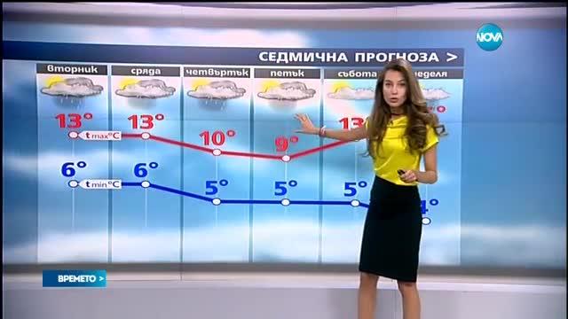 Прогноза за времето (06.03.2016 - централна емисия)