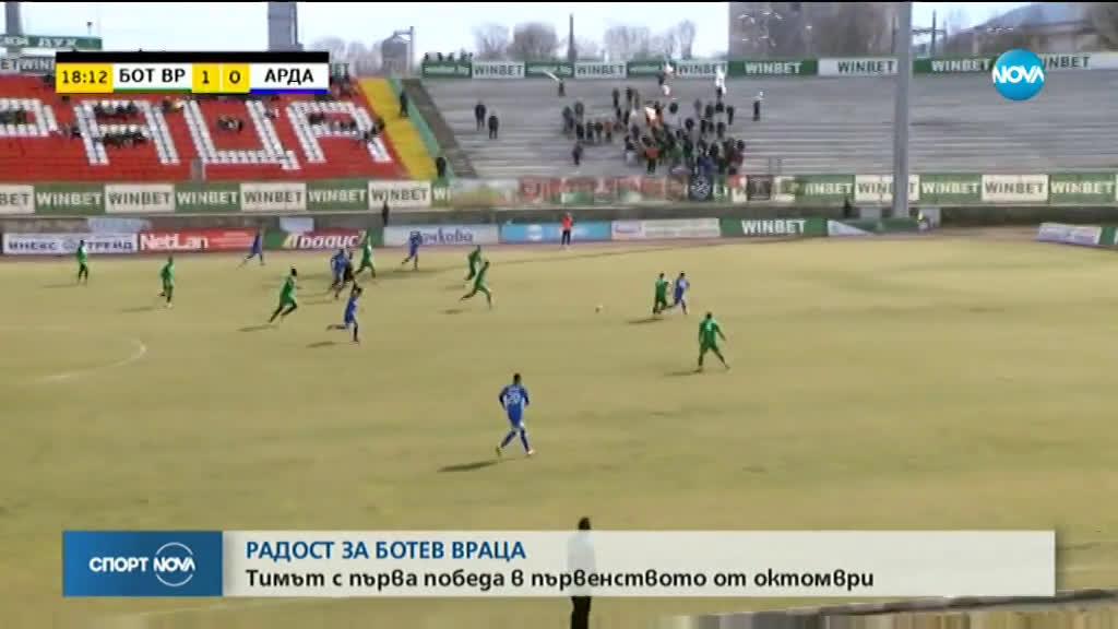 Спортни новини (22.02.2020 - централна емисия)