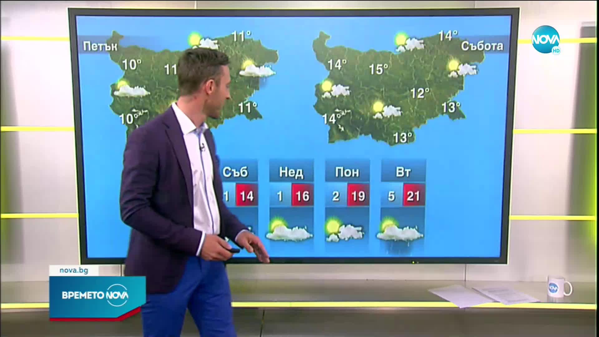 Прогноза за времето (08.04.2021 - сутрешна)