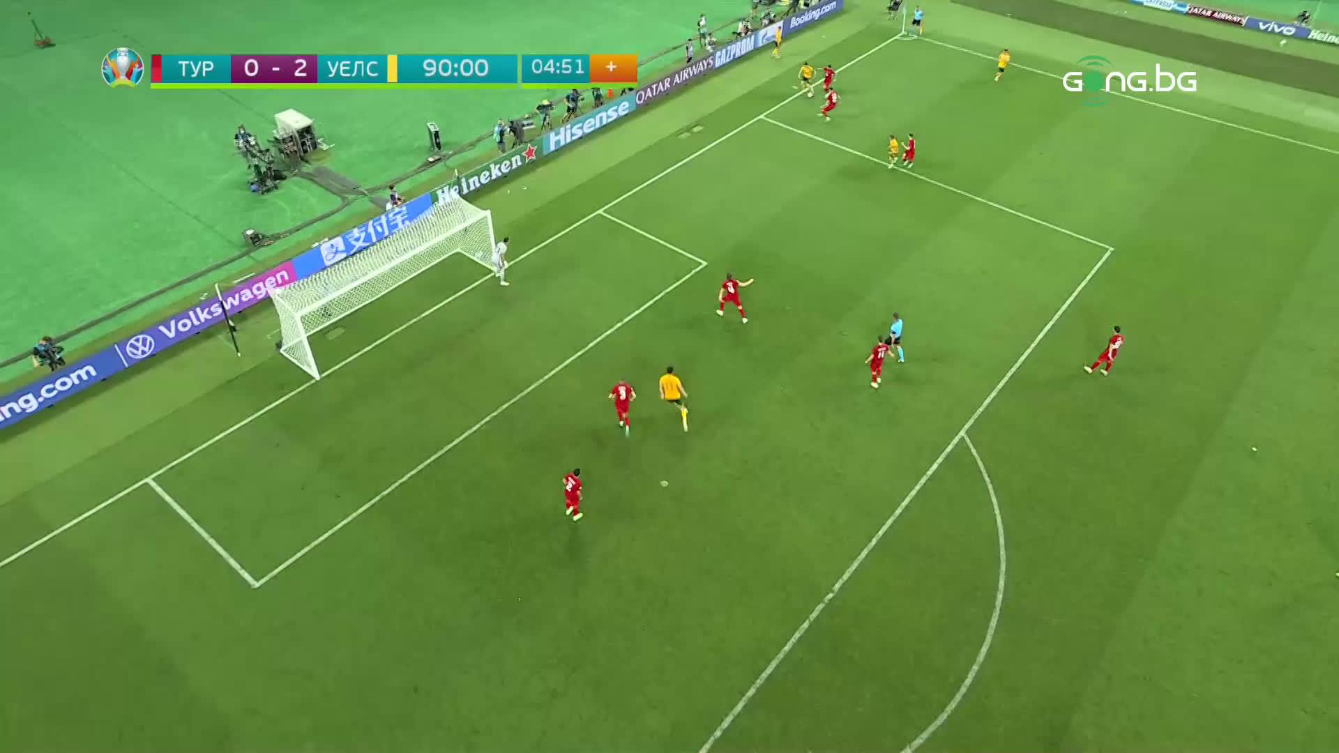 Турция - Уелс 0:2