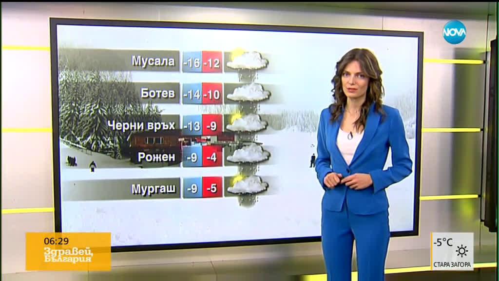 Прогноза за времето (27.02.2019 - сутрешна)