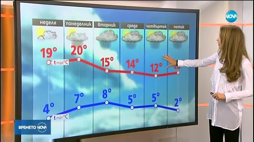 Прогноза за времето (11.03.2018 - сутрешна)