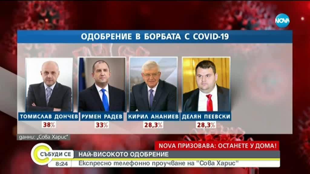 Социолог: Мутафчийски е на точното място, в точното време и добре изпълнява ролята си