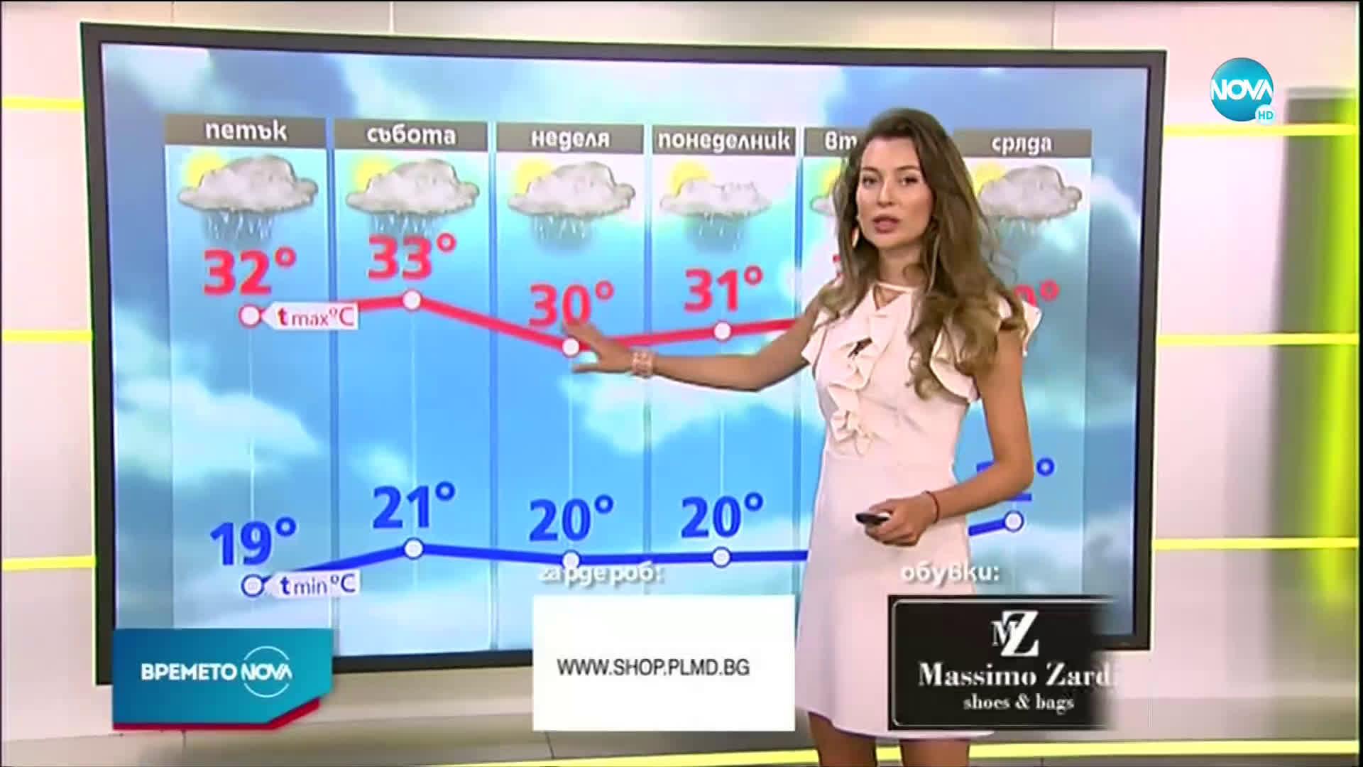 Прогноза за времето (03.07.2020 - сутрешна)