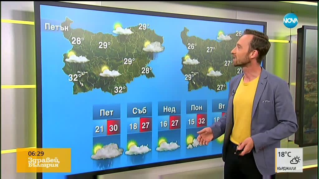 Прогноза за времето (27.06.2019 - сутрешна)