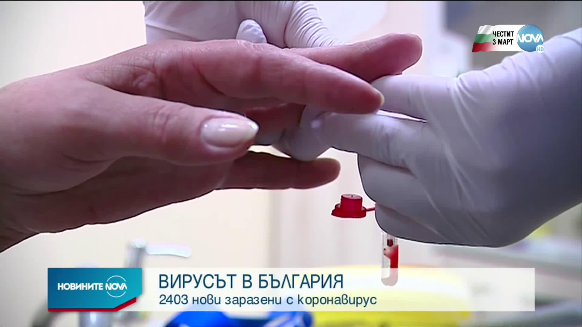 Над 5 000 хоспитализирани с COVID-19