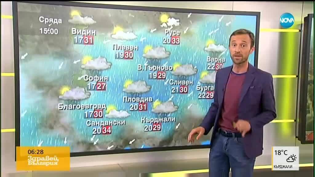 Прогноза за времето: Докога ще вали?