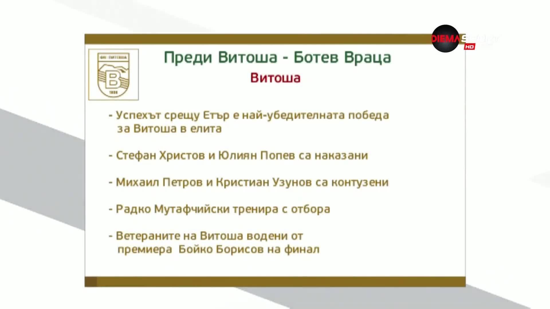 Преди Витоша - Ботев Враца