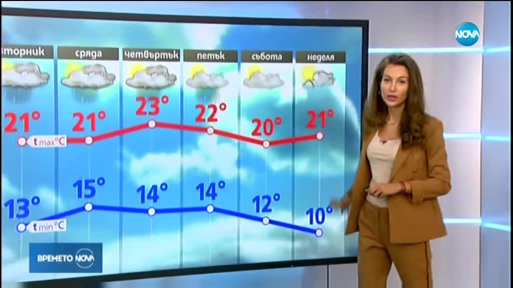 Прогноза за времето (23.09.2019 - централна емисия)